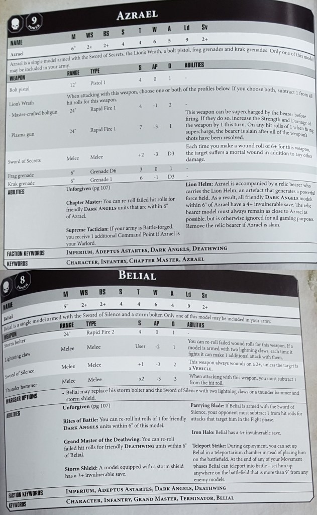 Dark Angels and Space Wovles - Full 8th edition Rules - 3++
