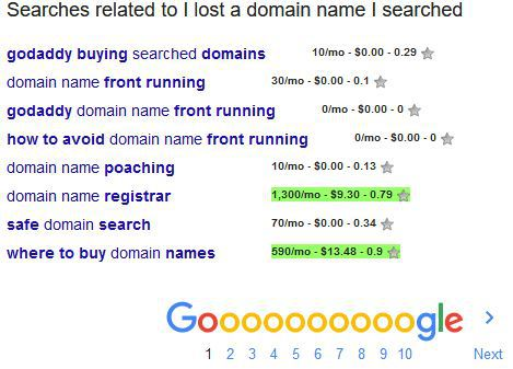 does namesilo do domain name front-running?