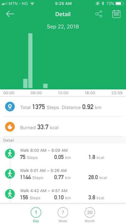 steps monitoring