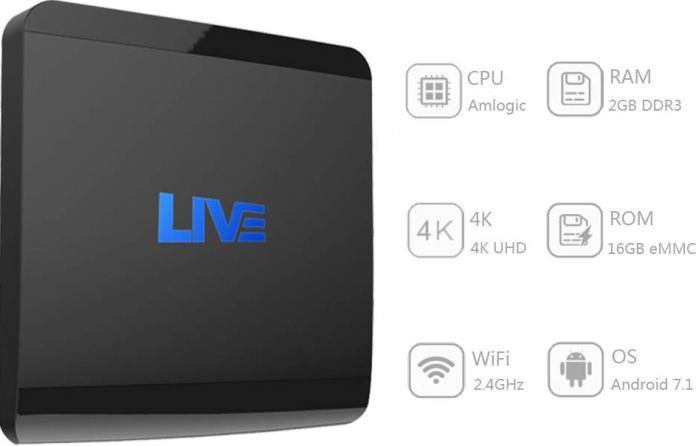SUNTV IPTV BOX