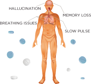 valium-effects-on-the-body