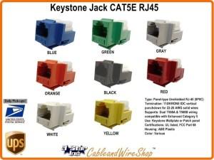 CAT5E RJ45 Keystone Voice Data Jack White U | 3 Star Incorporated