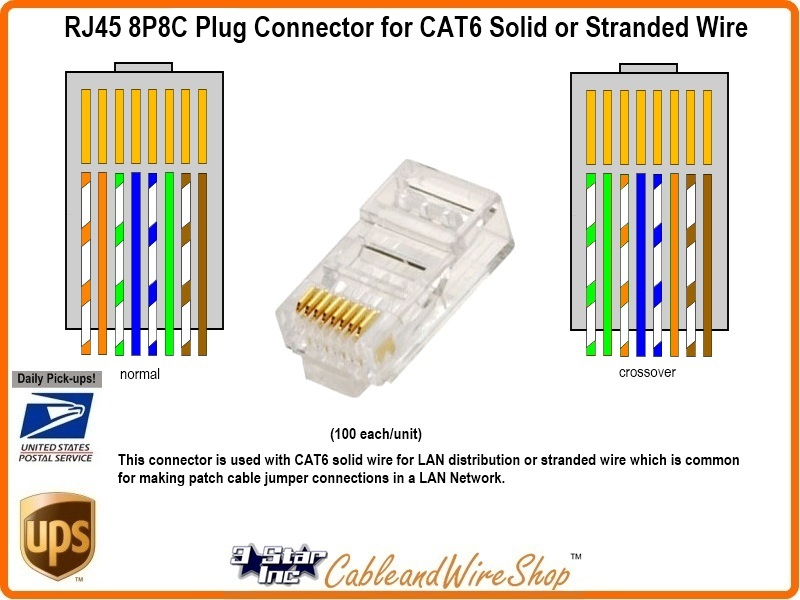 Rj45 8p8c Plug Connector For Cat6 Solid Or Stranded Wire