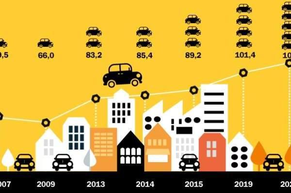 Quote di mercato e performance dei marchi automobilistici