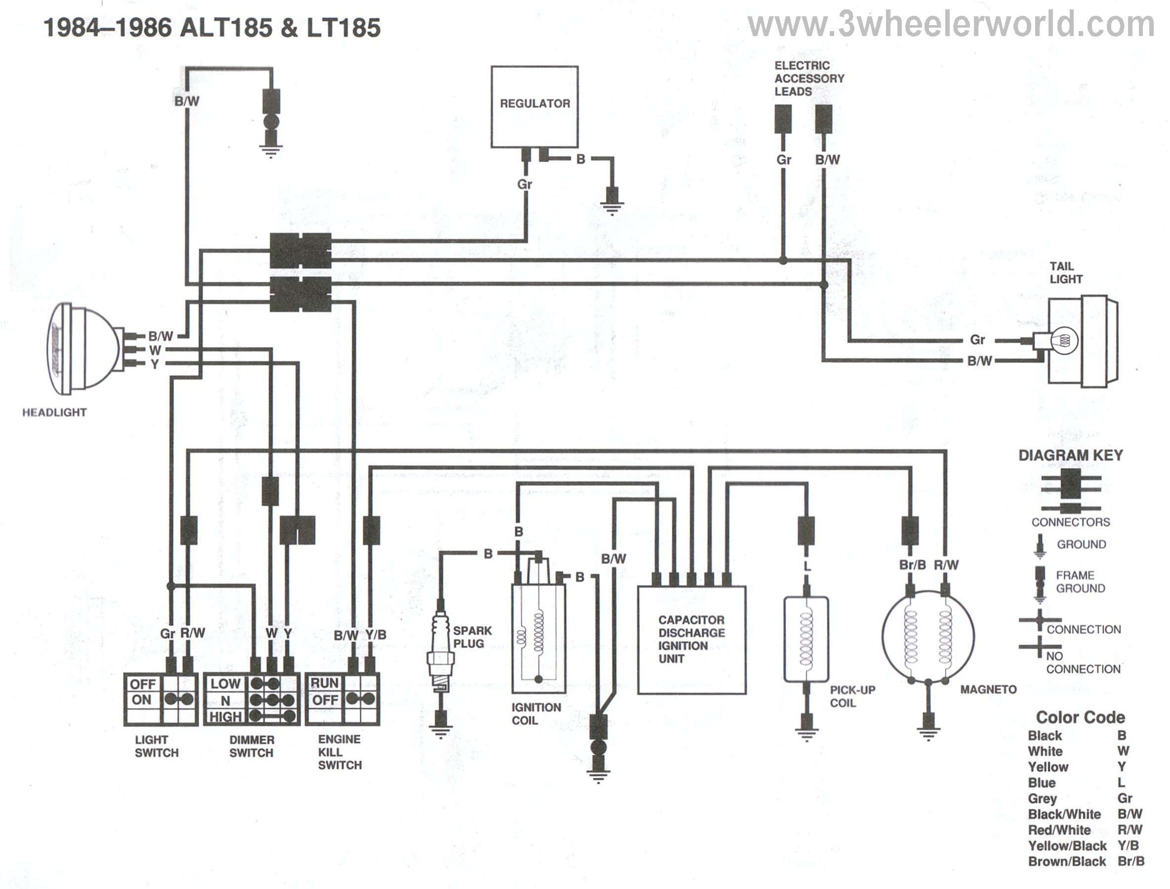 Kawasaki Bayou 300 Ignition Wiring Diagram