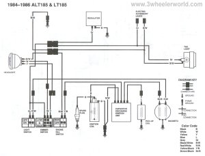 1986 KAWASAKI BAYOU 300 IGNITION WIRING DIAGRAM  Auto Electrical Wiring Diagram