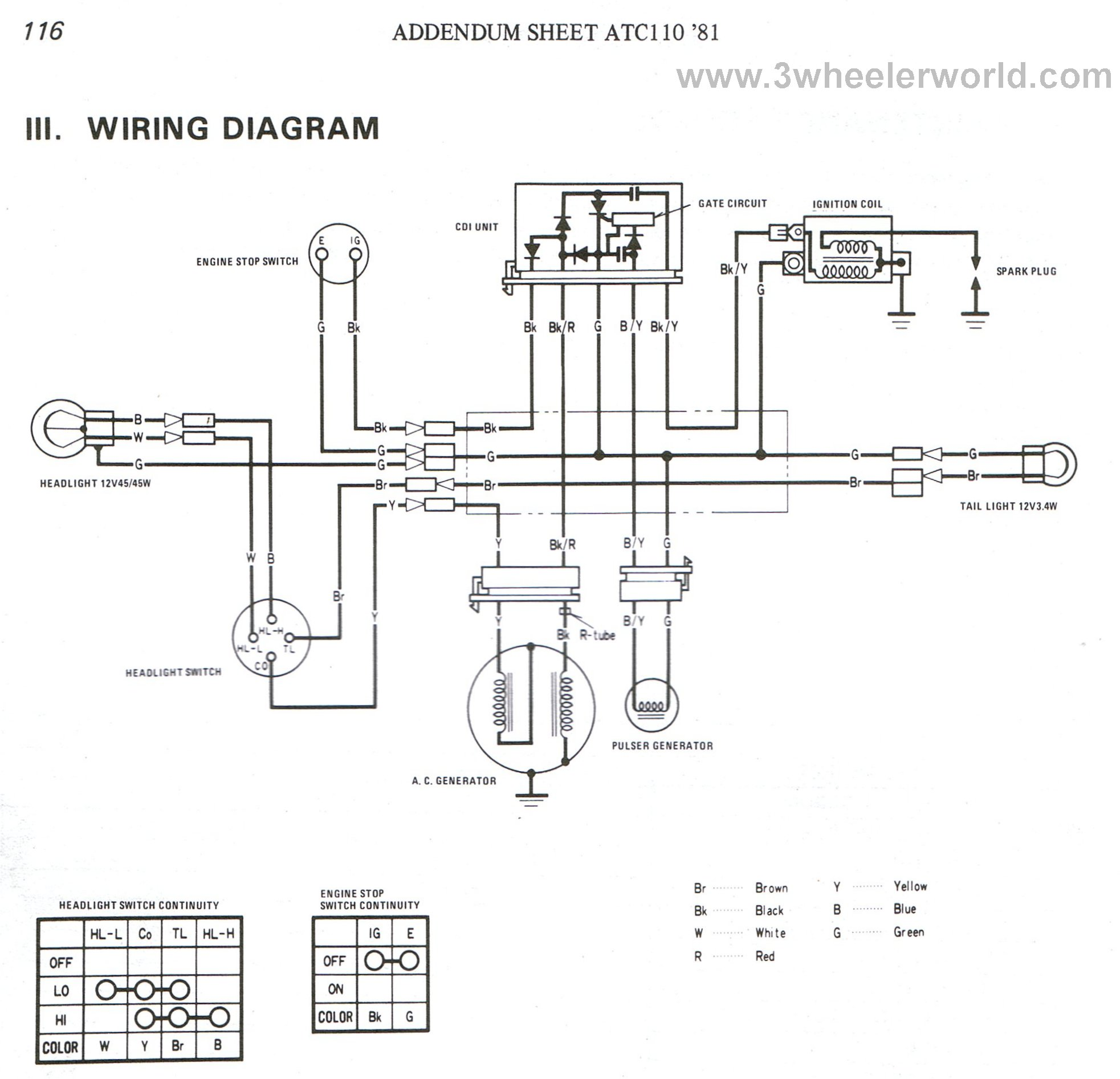 ATC110x81HM diagrams 1062765 yamaha warrior wiring diagram yamaha warrior yamaha moto 4 wiring diagram at eliteediting.co
