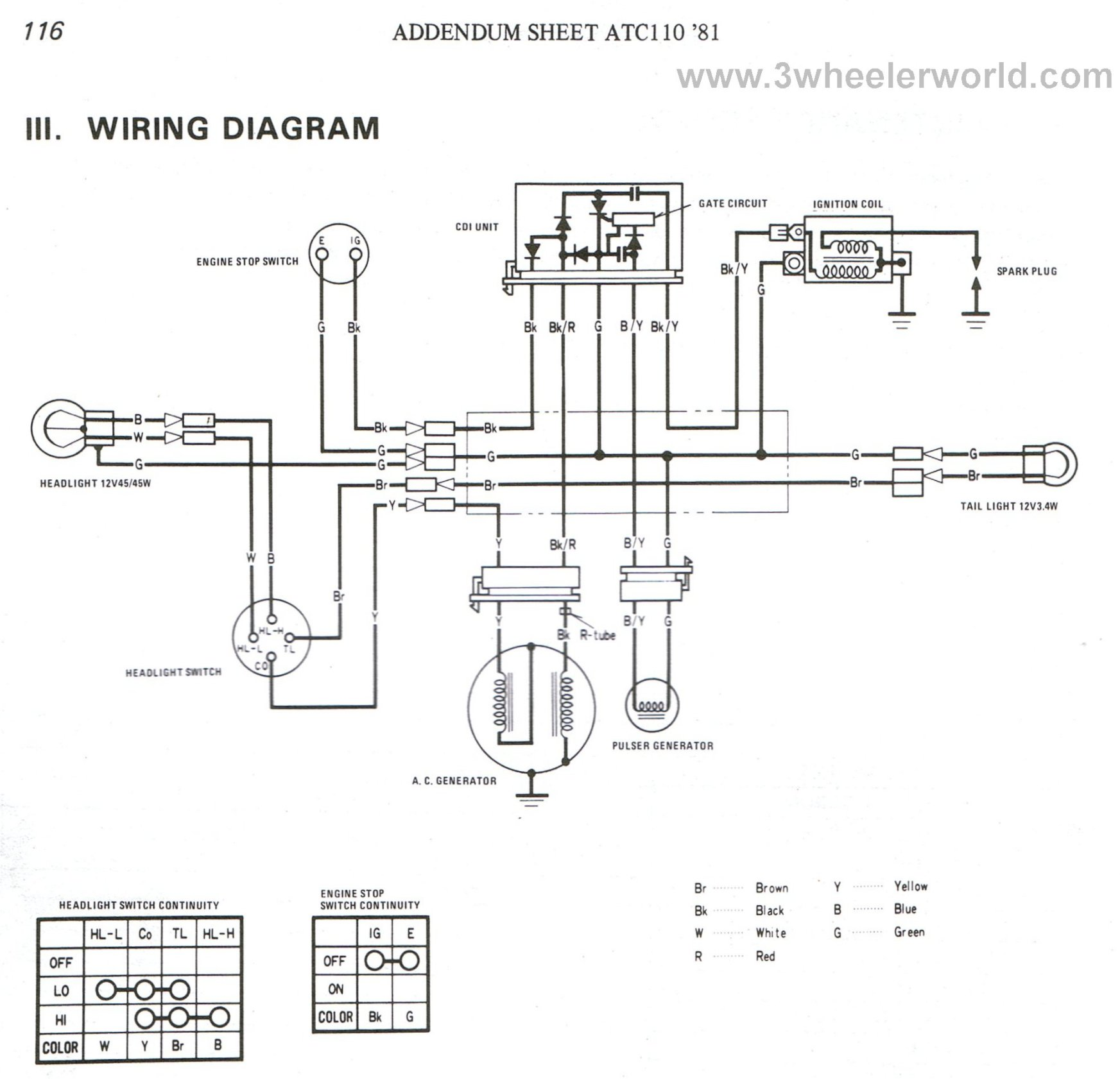 honda quad bike wiring diagram honda image wiring honda atv wiring diagram wiring diagrams on honda quad bike wiring diagram