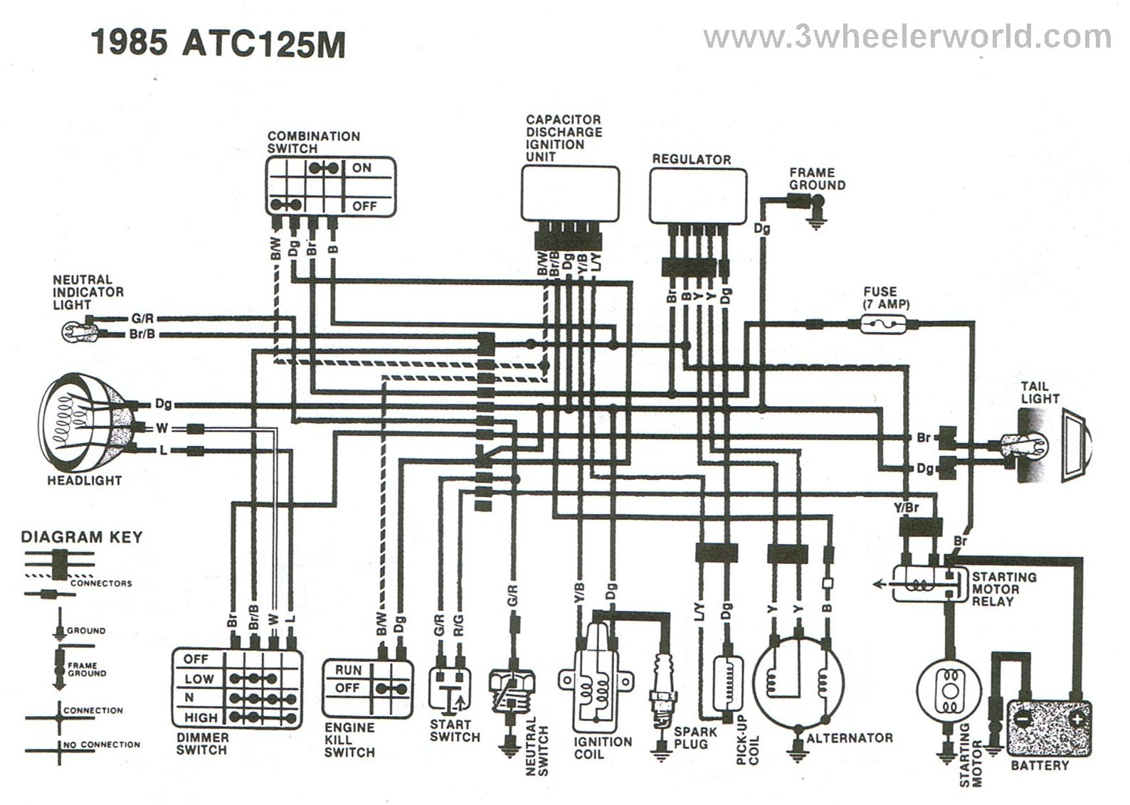 Atc Mx on Honda Xr 200 Wiring Diagram