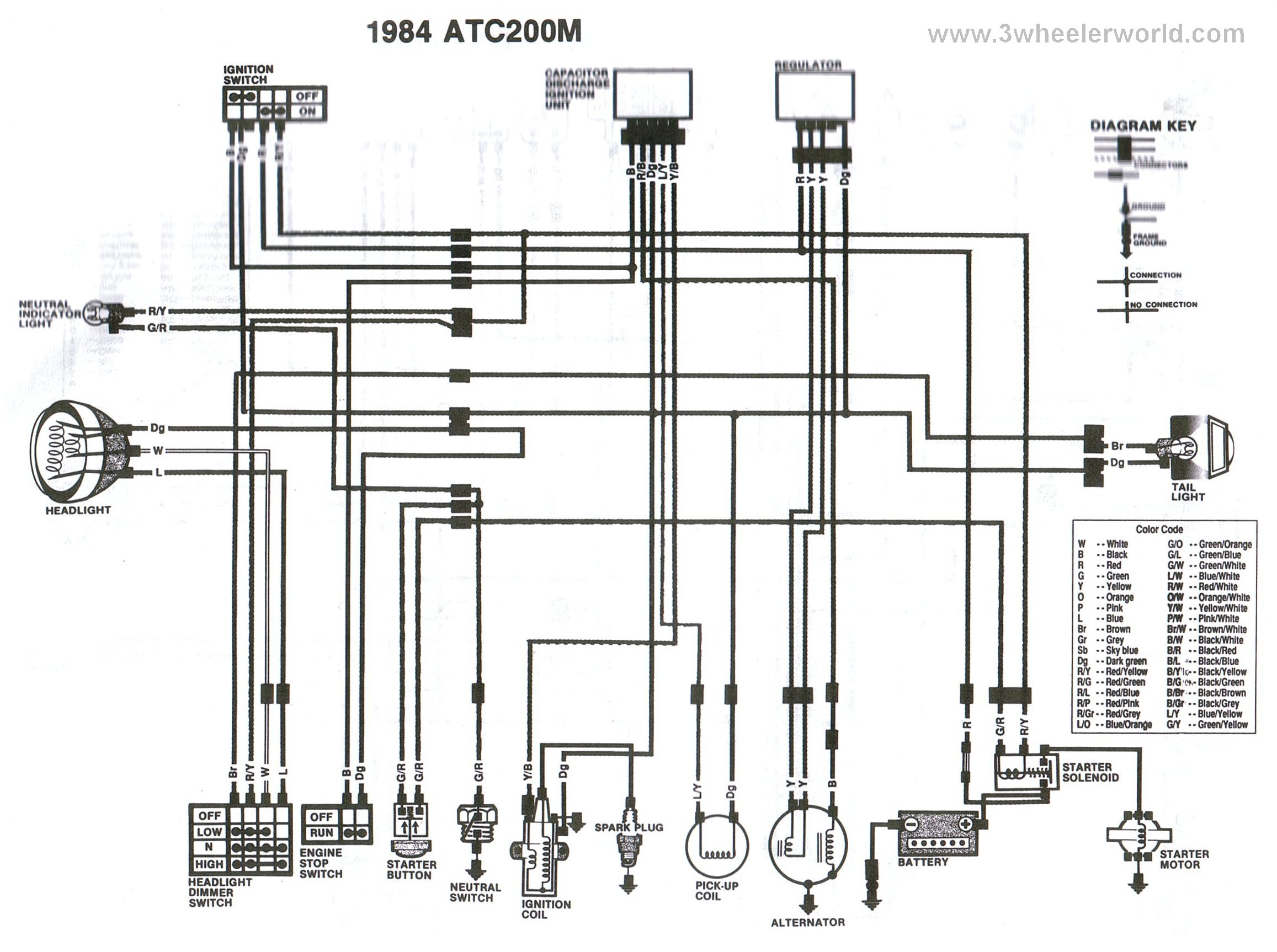 A Cdi Ignition Wiring Diagram For 185s