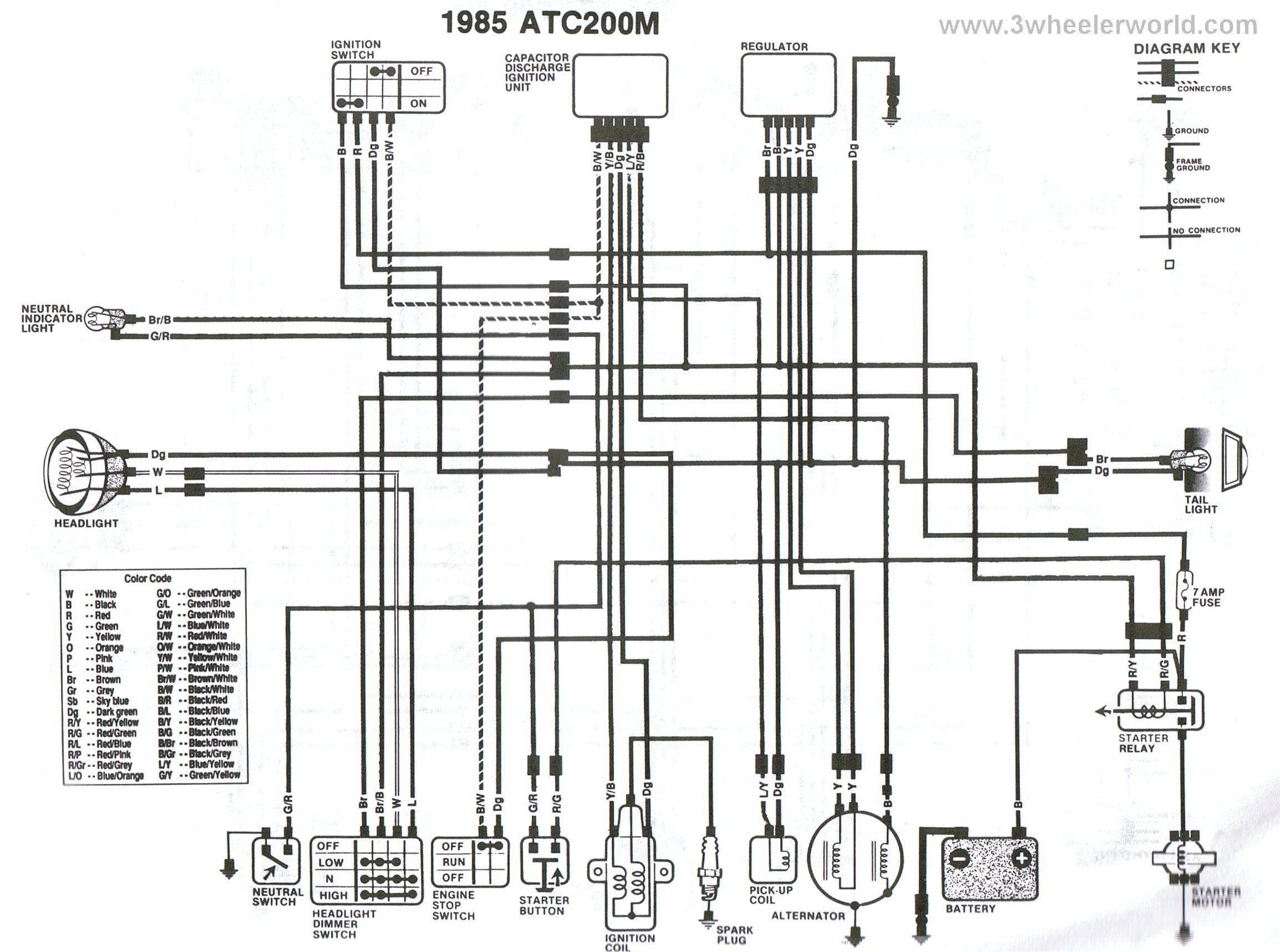 Yamoto 110 Atv Wire Diagram