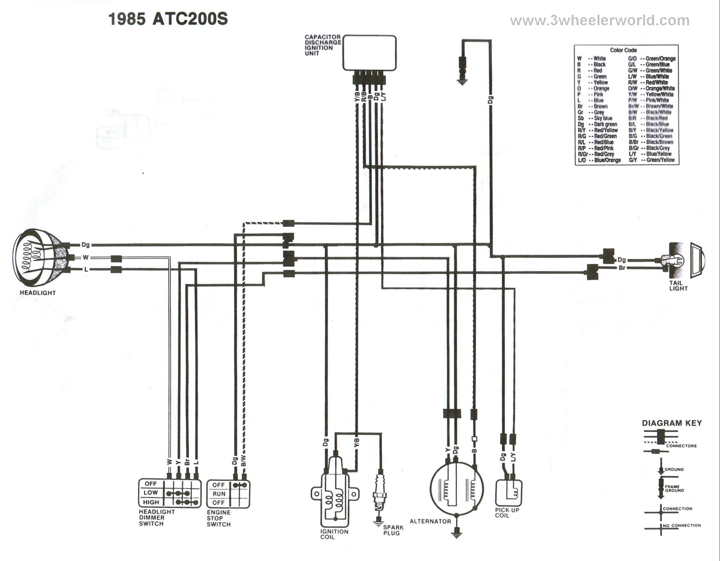 ATC200Sx85 refrigerator compressor wiring diagram dolgular com  at aneh.co