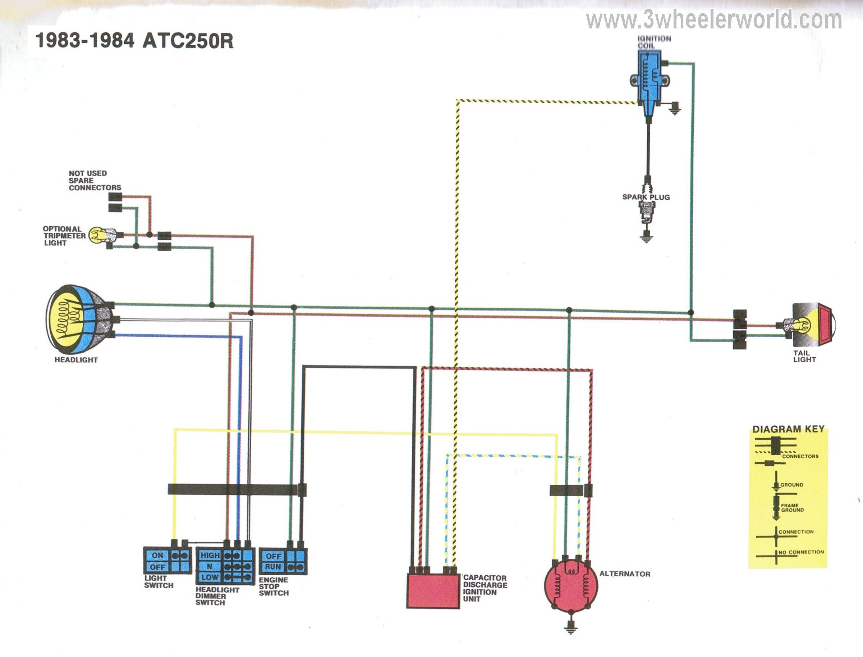 1985 goldwing wiring diagram 1b1e 1985 honda gl1200 wiring diagram wiring resources  1b1e 1985 honda gl1200 wiring diagram