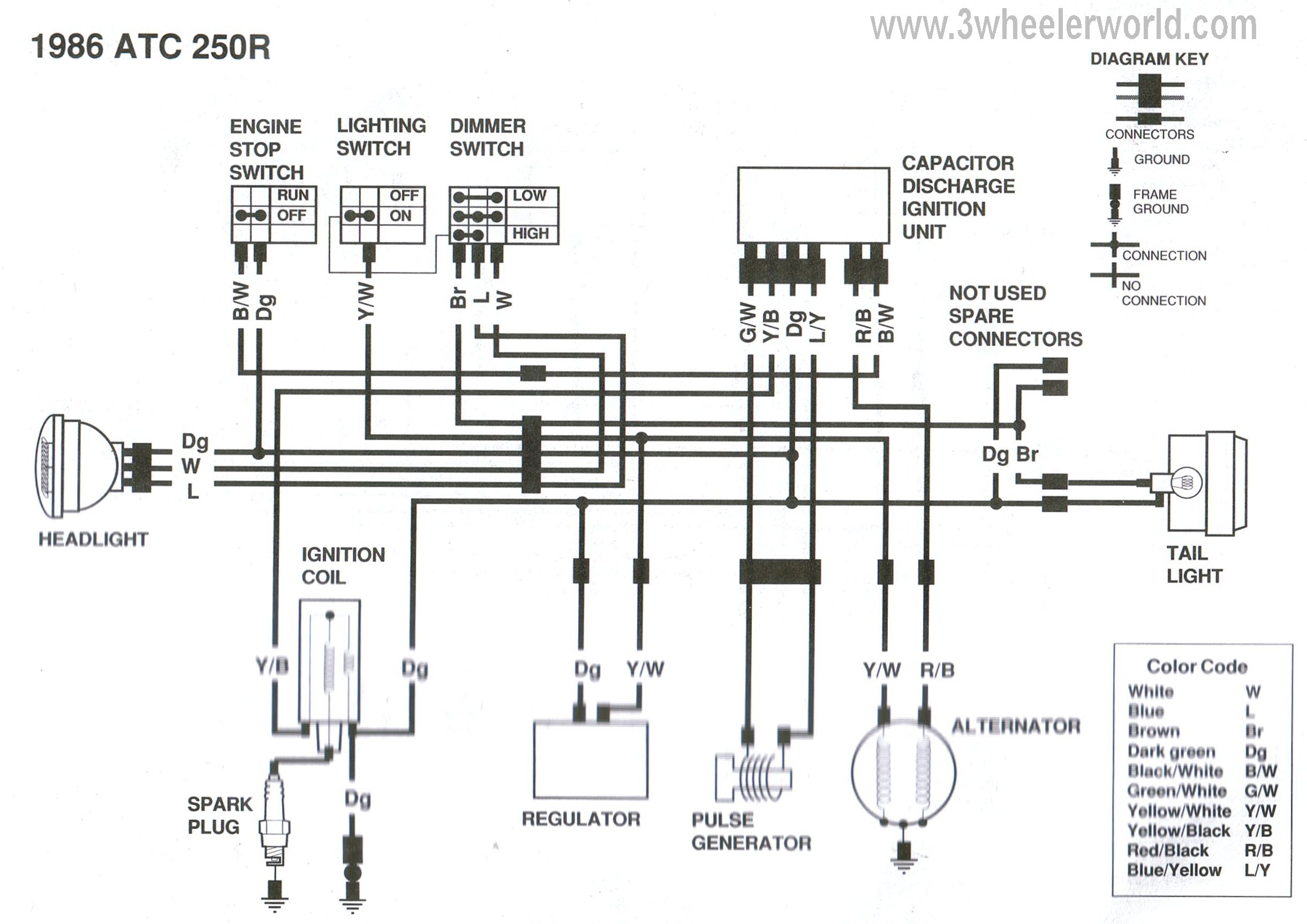1990 Honda 300 Fourtrax Wiring Diagram