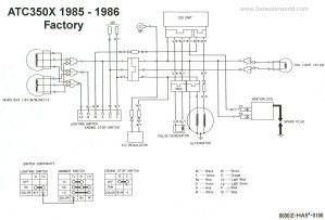Honda Fourtrax 300 Carburetor Diagram | Car Interior Design