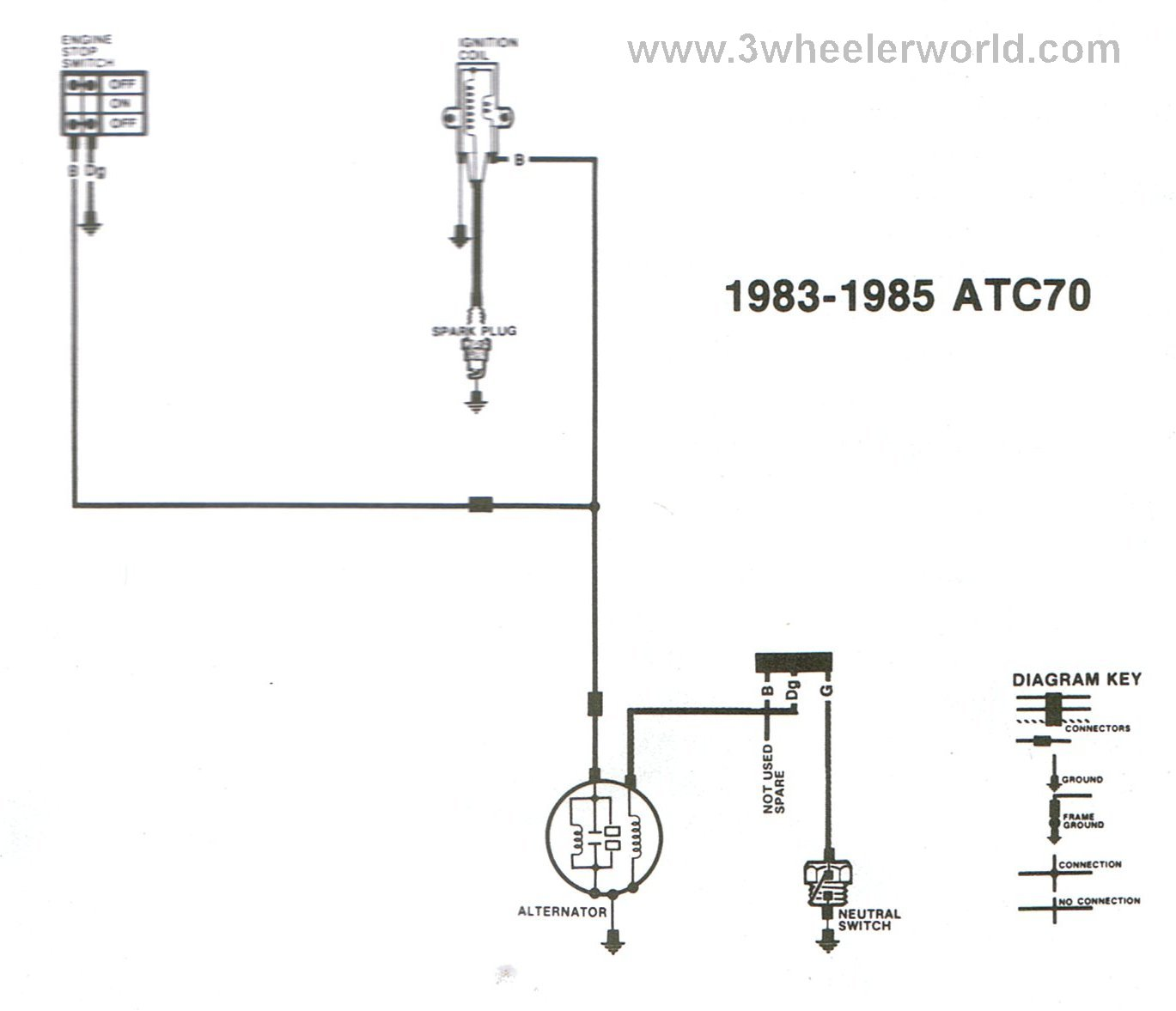 File Typical Ignition Switch Wiring Diagram Atv