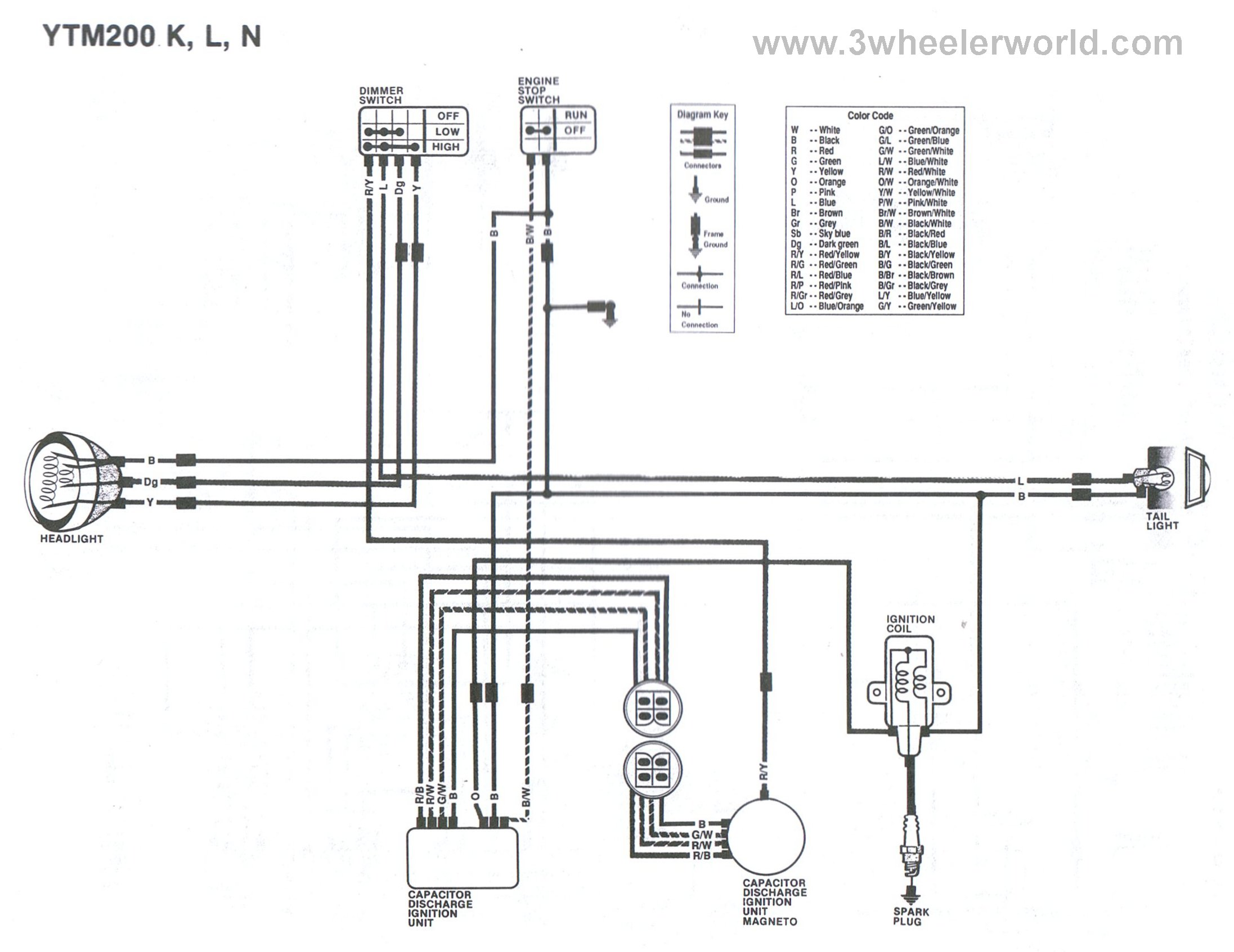 Klf 300 Wiring Diagram