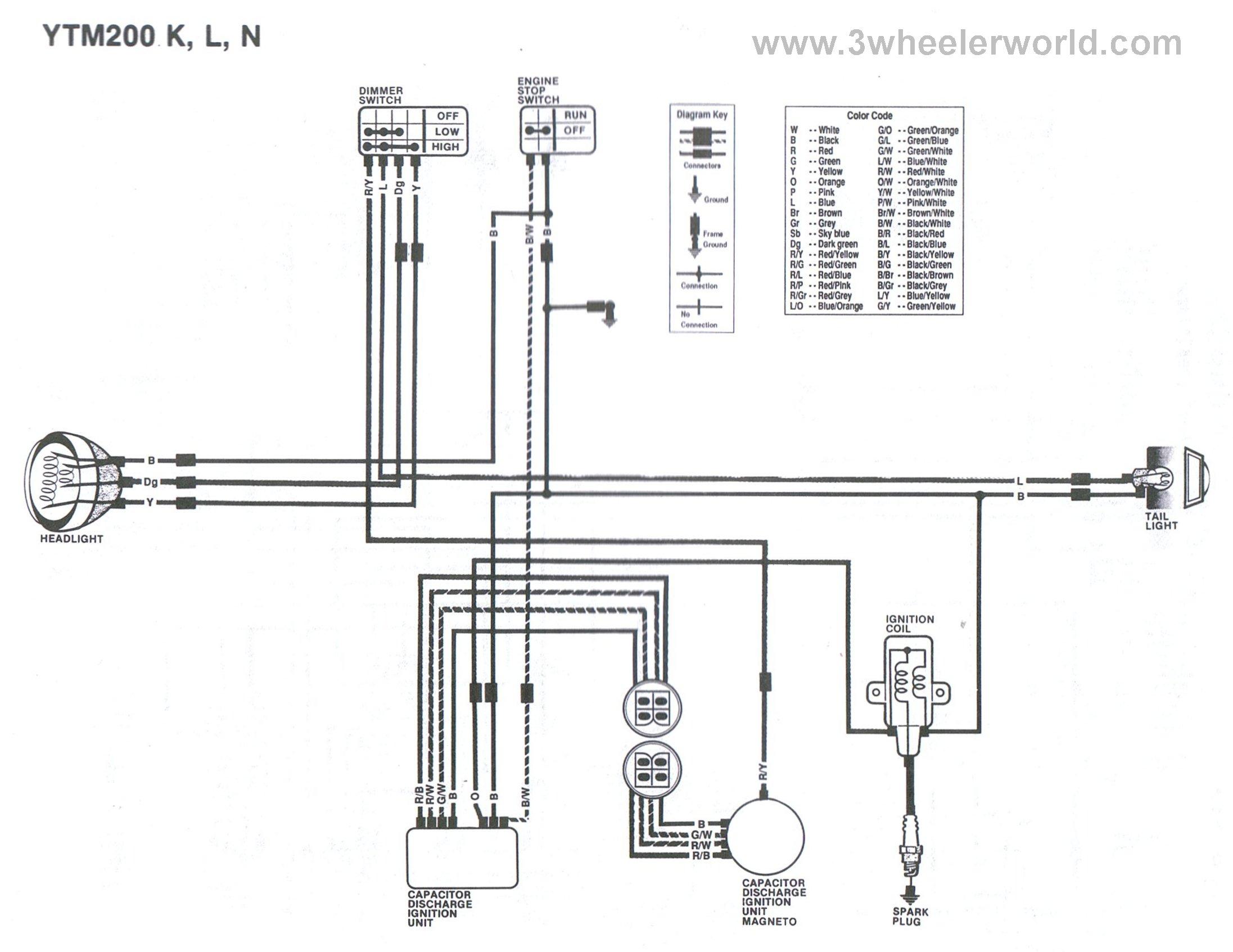 YTM200KLN?resize=665%2C513 1990 yamaha moto 4 350 wiring diagram wiring diagram Yamaha YFM350 Big Bear at cos-gaming.co
