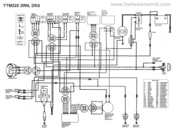 yamaha wiring diagrams wiring diagram 2005 yamaha r6 headlight wiring diagram a