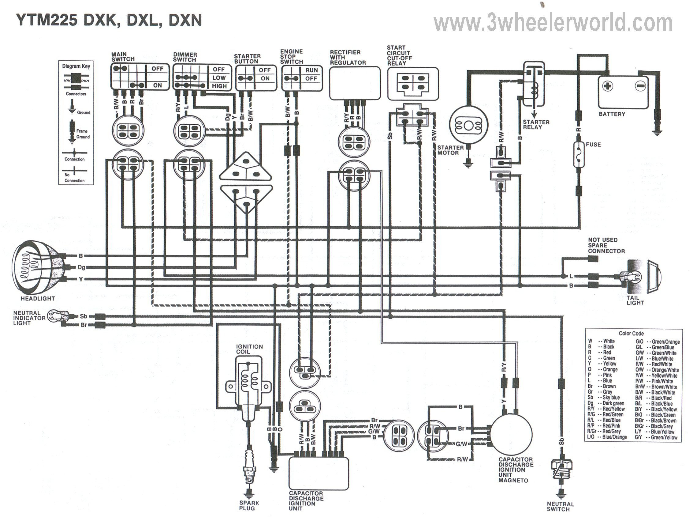 Yamaha Timberwolf Wiring Schematic Ignition Wiring Diagram
