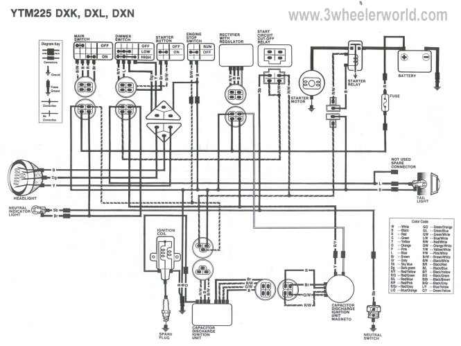 yamaha 350 warrior wiring diagram yamaha image 87 yamaha warrior 350 wiring diagram wiring diagram on yamaha 350 warrior wiring diagram
