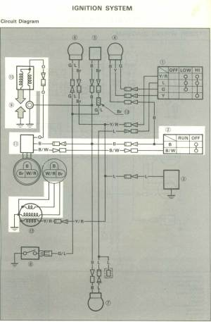3 WHeeLeR WoRLD  Tech Help  Yamaha Wiring Diagrams