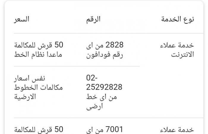 اكواد فودافون كاش رقم خدمة عملاء فودافون كاش مصر