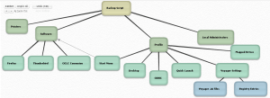 This is a screenshot of making the mind map.
