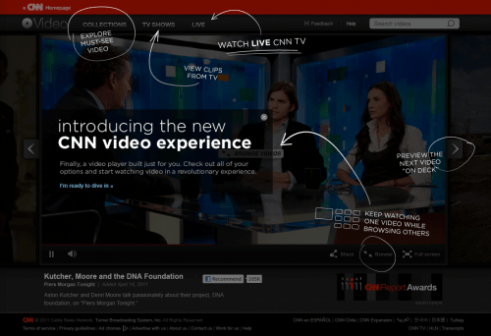 Cnn Now Offering Live Streaming Follows Hbo Go Model For Current Cable Subscribers 404 Tech Support