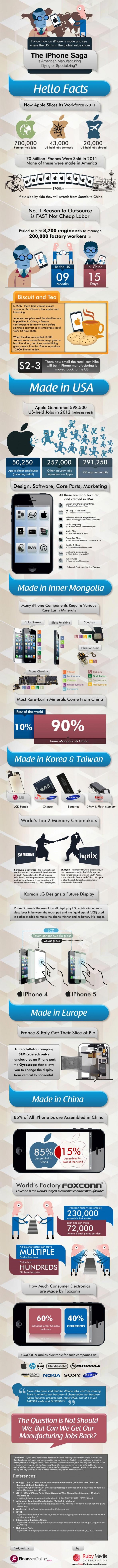 iPhone-manufacturing