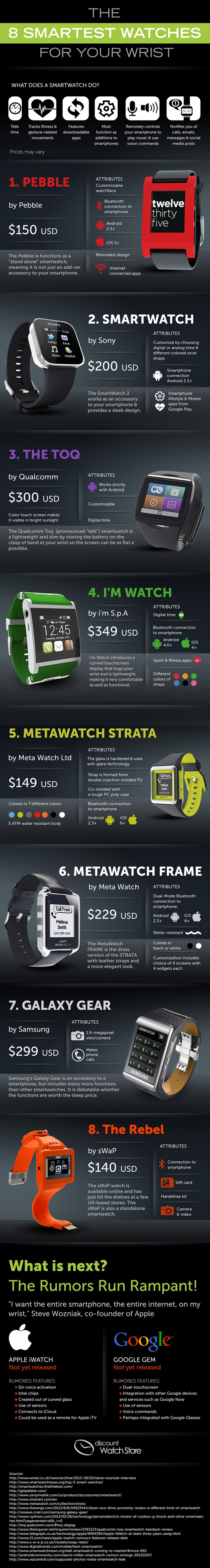 8 Smartest Watches infographic