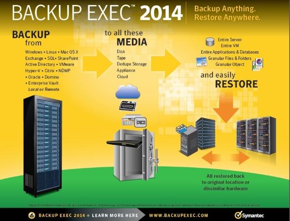 backupexec2014
