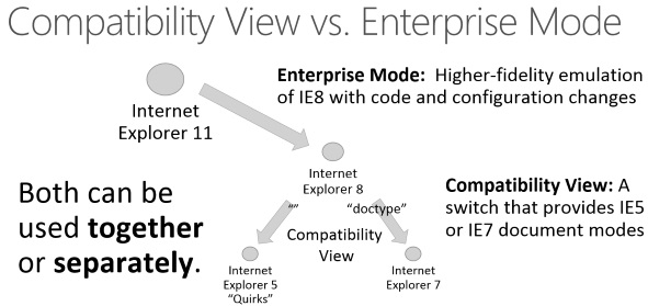 win10slide_iecompatibility