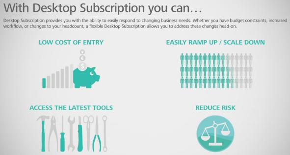 autodesk_subscription_benefits