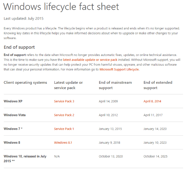 win10_lifecycle