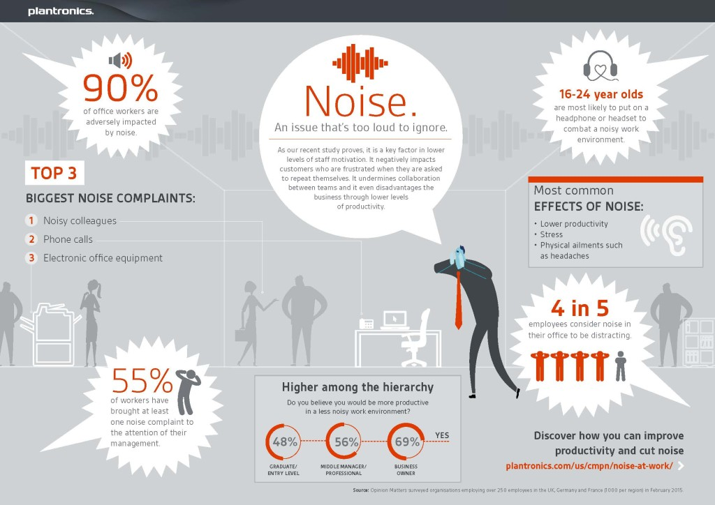 noise-infographic
