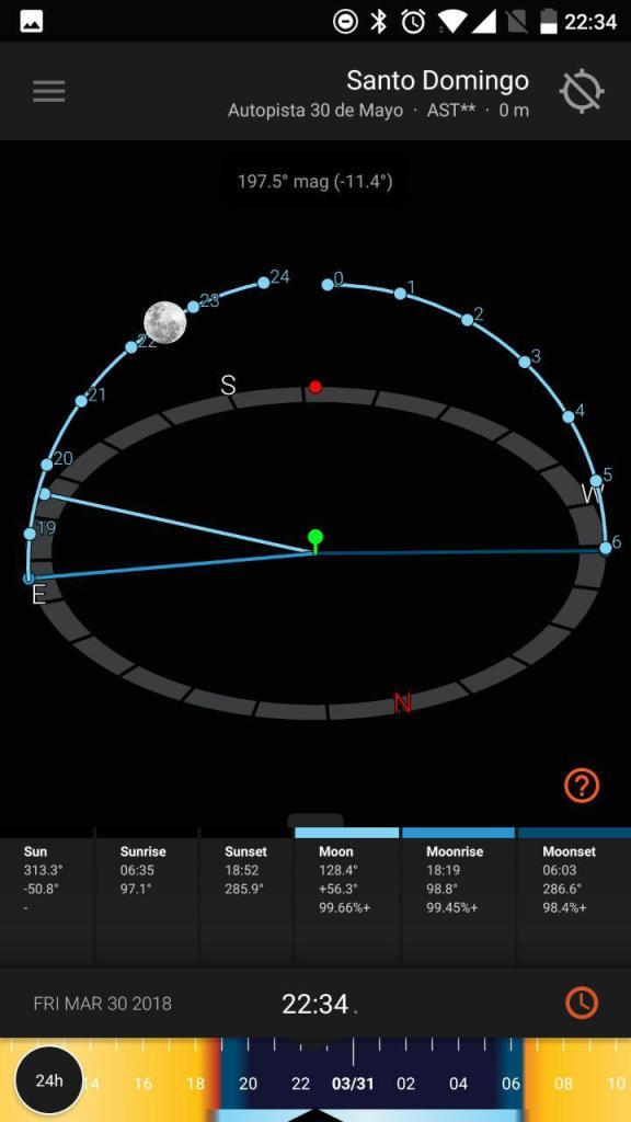 Solo la trayectoria de la luna hoy