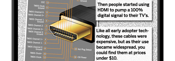 Never Buy Expensive HDMI Cables | 40Tech