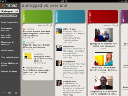 Hitpad | Trending News at a Glance on the iPad
