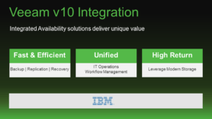 Veeam 10 Integration with IBM