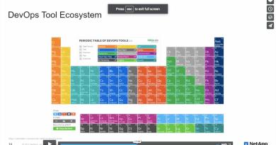 NetApp Periodic Table Of DevOps