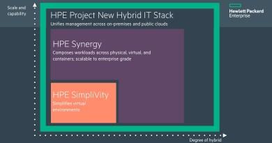 HPE Hybrid IT System