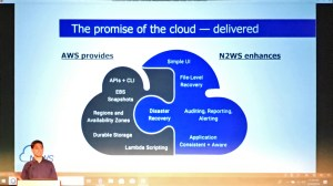 N2WS - The Promise of the Cloud - Delivered
