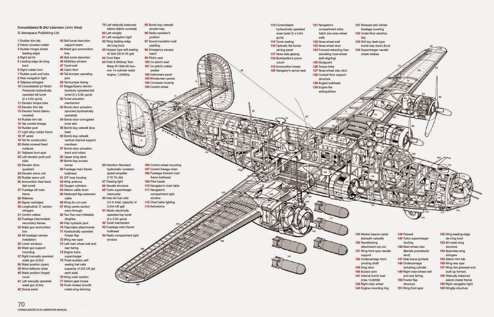Added Some Flak Hits To This B 24 Any Recommendations On