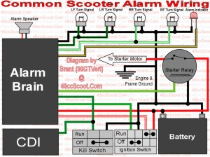 My Wiring Diagrams | 49ccScoot Scooter Forums