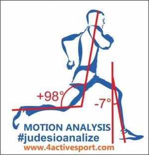 motion-analysis1-e1566795920224.jpg?fit=300%2C312&ssl=1