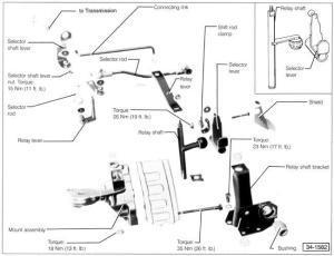MissingLinkZ  VW Shift Linkage Upgrades