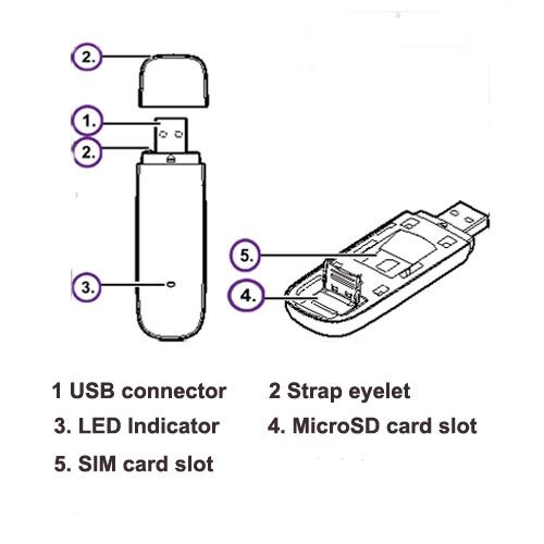 HUAWEI E353 3G USB SURFSTICK