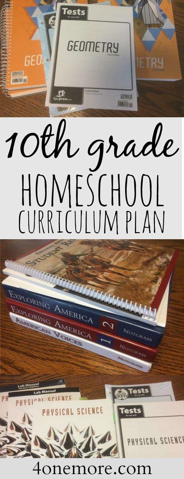 10th Grade Homeschool Curriculum Plan - Homeschool with Moxie
