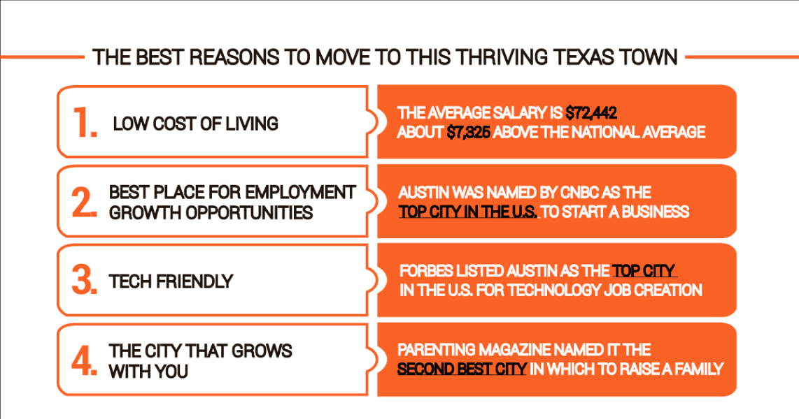 Reasons Why Young Professionals Move to Austin